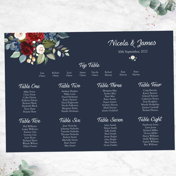 How Do I Make a Wedding Seating Chart? - Navy Jewel Flowers Table Plan