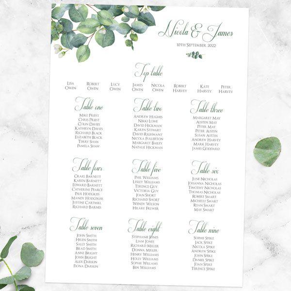 Do I Need a Seating Chart at My Wedding? - Eucalyptus Garland Table Plan