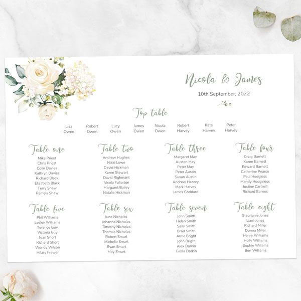 Do I Need a Seating Chart at My Wedding? - White Country Bouquet Table Plan